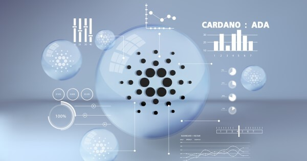 What is Cardano brief history