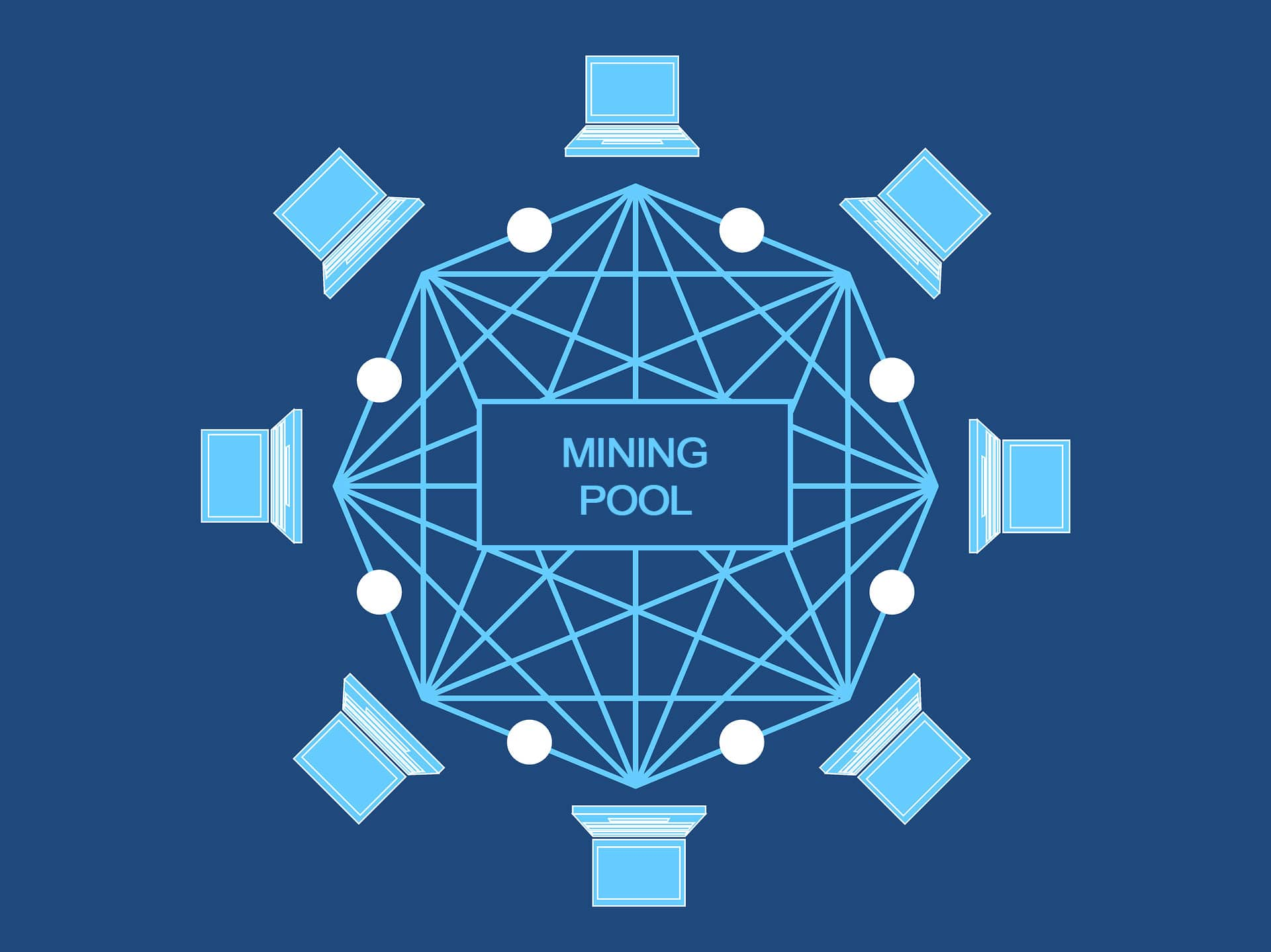 Joining a mining pool antminer z15