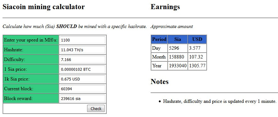 How to calculate Siacoin mining profit?